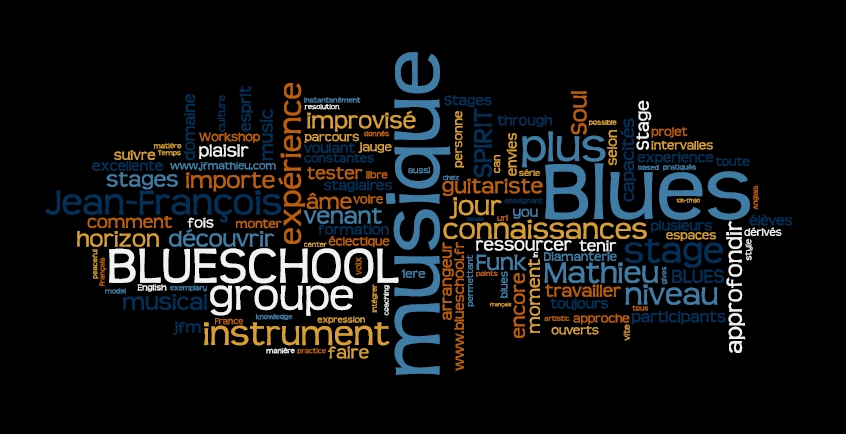 BLUESCHOOL Wordle 1